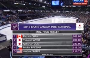 skate Canada men result