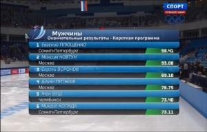 ロシア大会2013