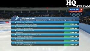 ロシア大会2014 男子FS